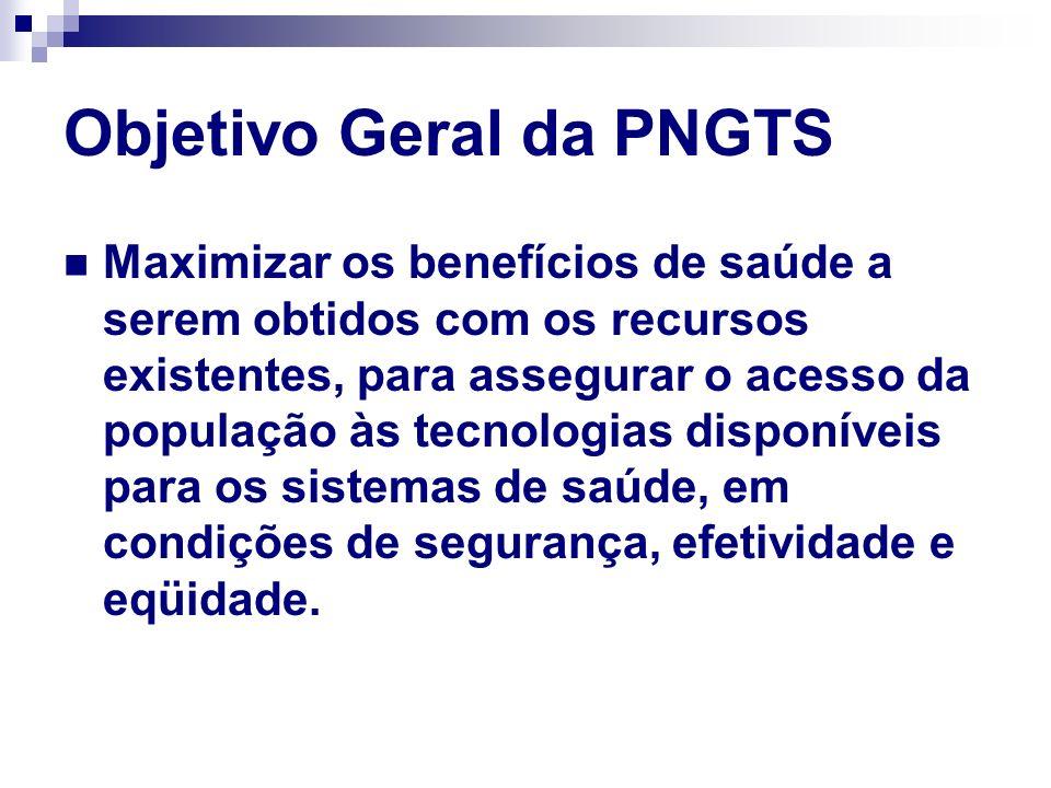 Objetivo Geral da PNGTS