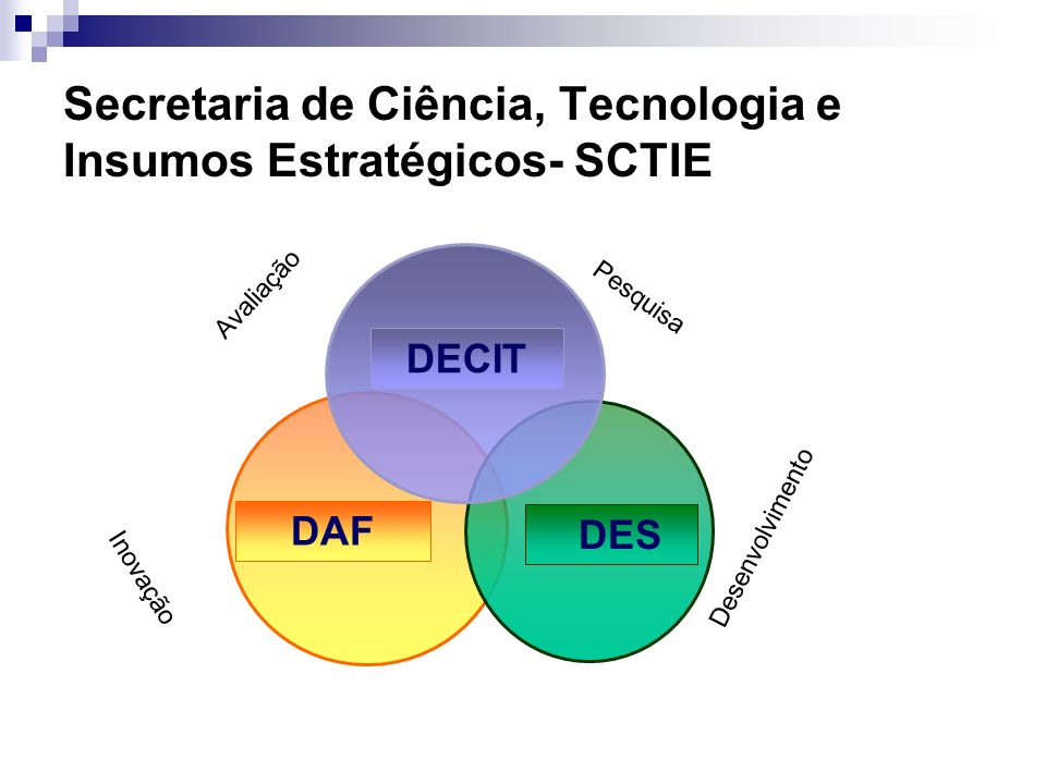 Secretaria de Ciência, Tecnologia e Insumos Estratégicos- SCTIE