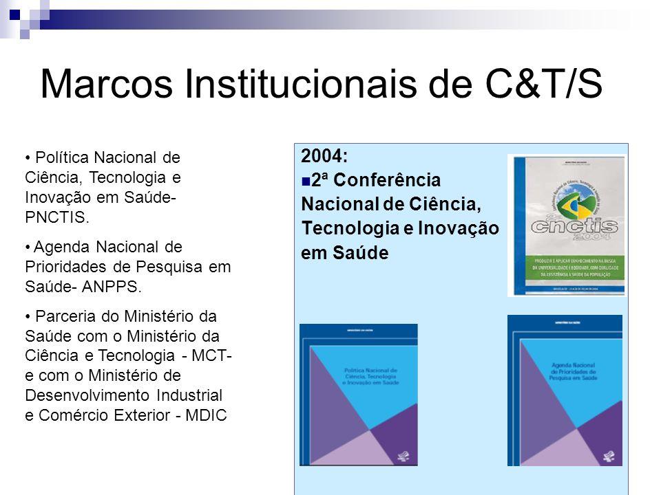 Marcos Institucionais de C&T/S