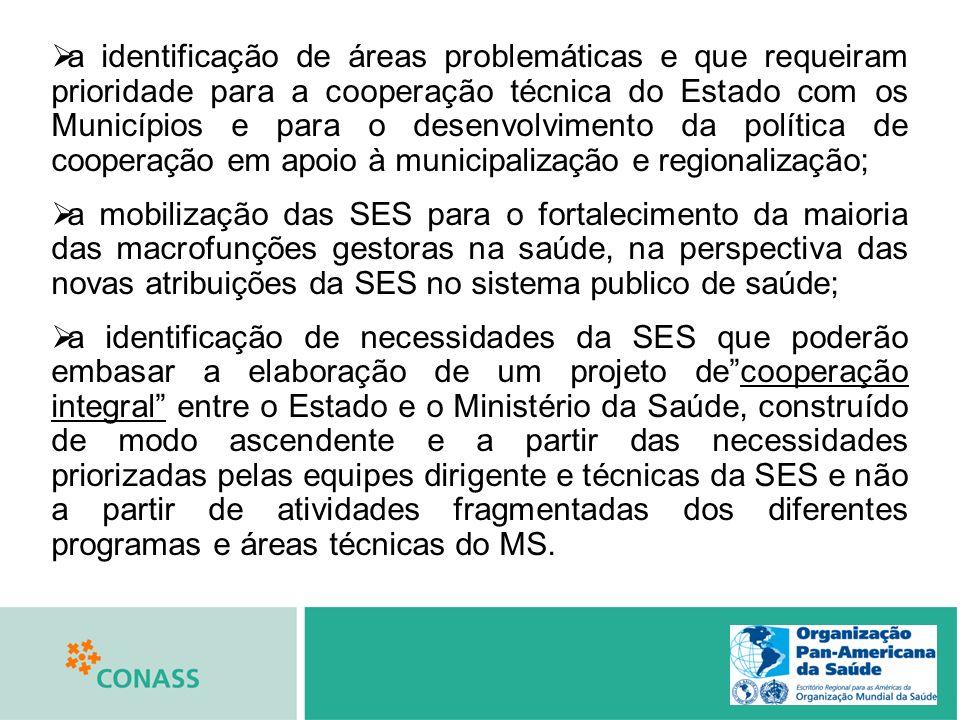 a identificação de áreas problemáticas e que requeiram prioridade para a cooperação técnica do Estado com os Municípios e para o desenvolvimento da política de cooperação em apoio à municipalização e regionalização;