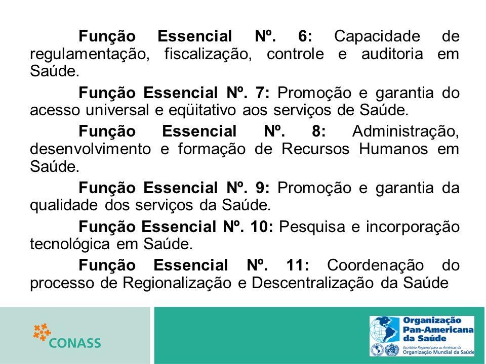 Função Essencial Nº. 6: Capacidade de regulamentação, fiscalização, controle e auditoria em Saúde.