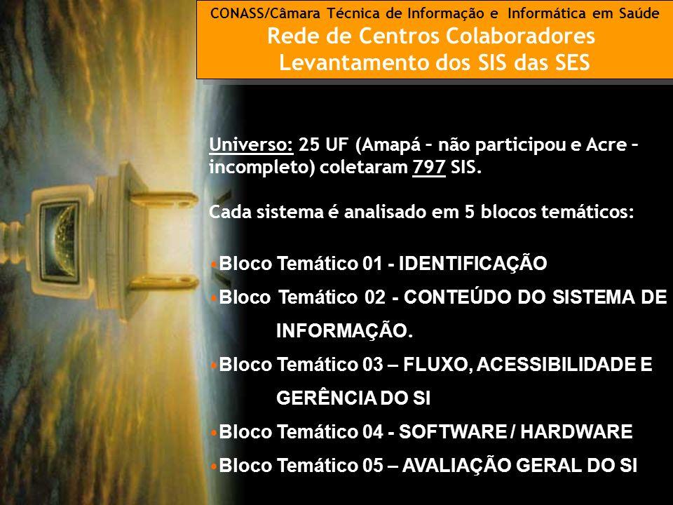 Rede de Centros Colaboradores Levantamento dos SIS das SES