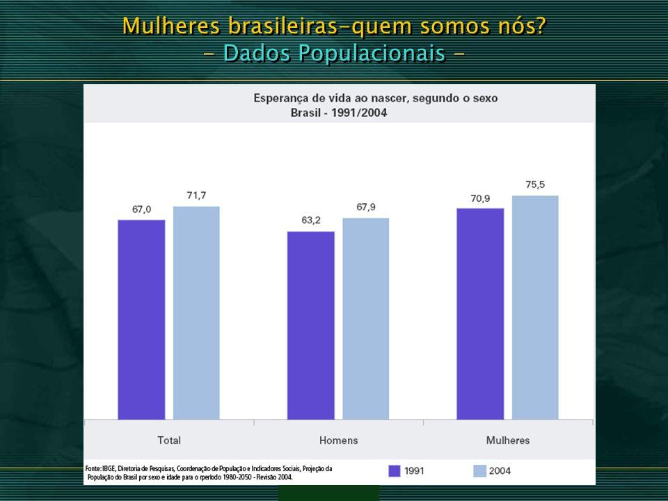 Mulheres brasileiras-quem somos nós - Dados Populacionais -