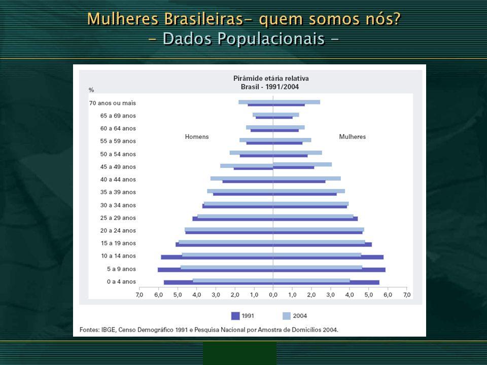 Mulheres Brasileiras- quem somos nós - Dados Populacionais -