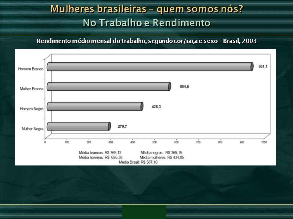 Mulheres brasileiras – quem somos nós No Trabalho e Rendimento