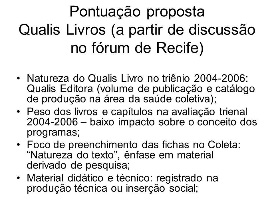 Pontuação proposta Qualis Livros (a partir de discussão no fórum de Recife)