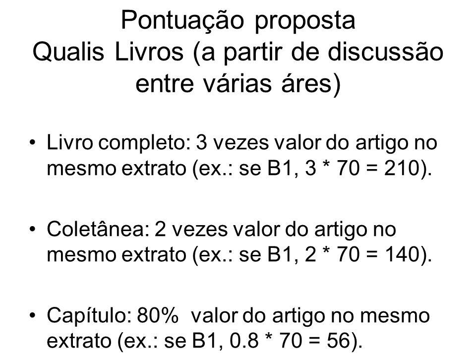 Pontuação proposta Qualis Livros (a partir de discussão entre várias áres)