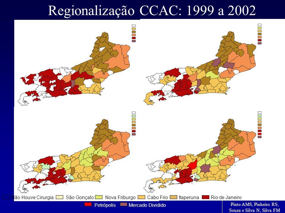 Regionalização CCAC: 1999 a 2002