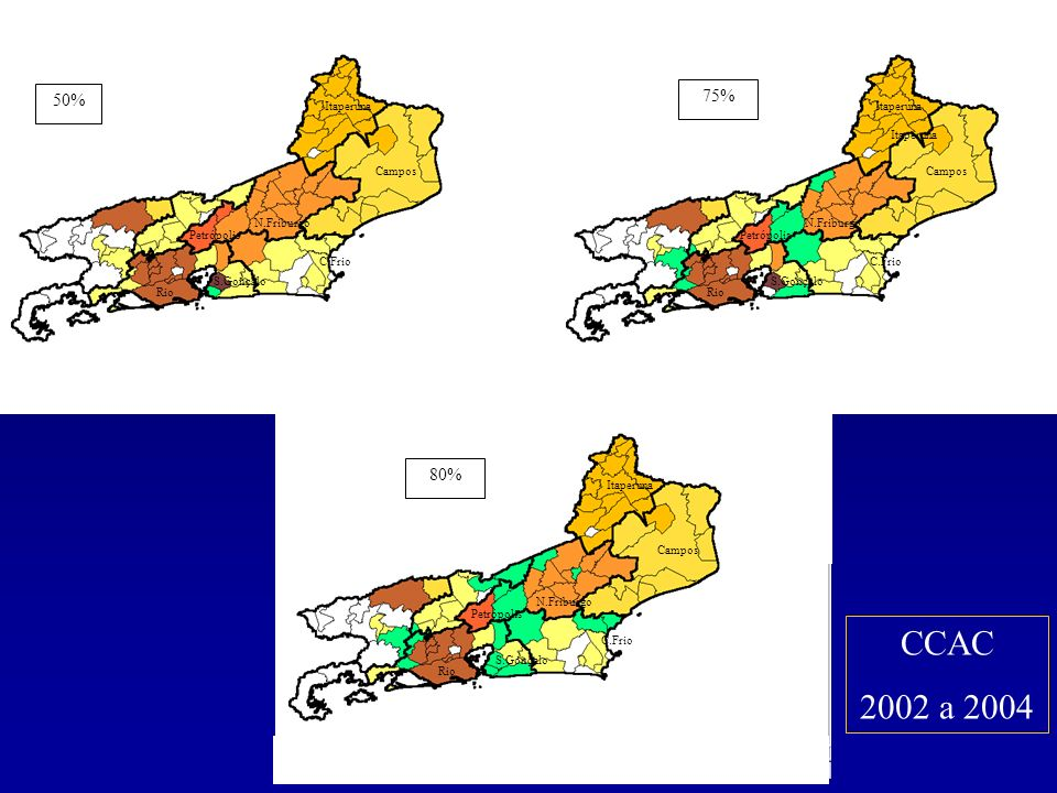 CCAC 2002 a 2004 75% 50% 80% 80% Itaperuna Itaperuna Itaperuna Campos