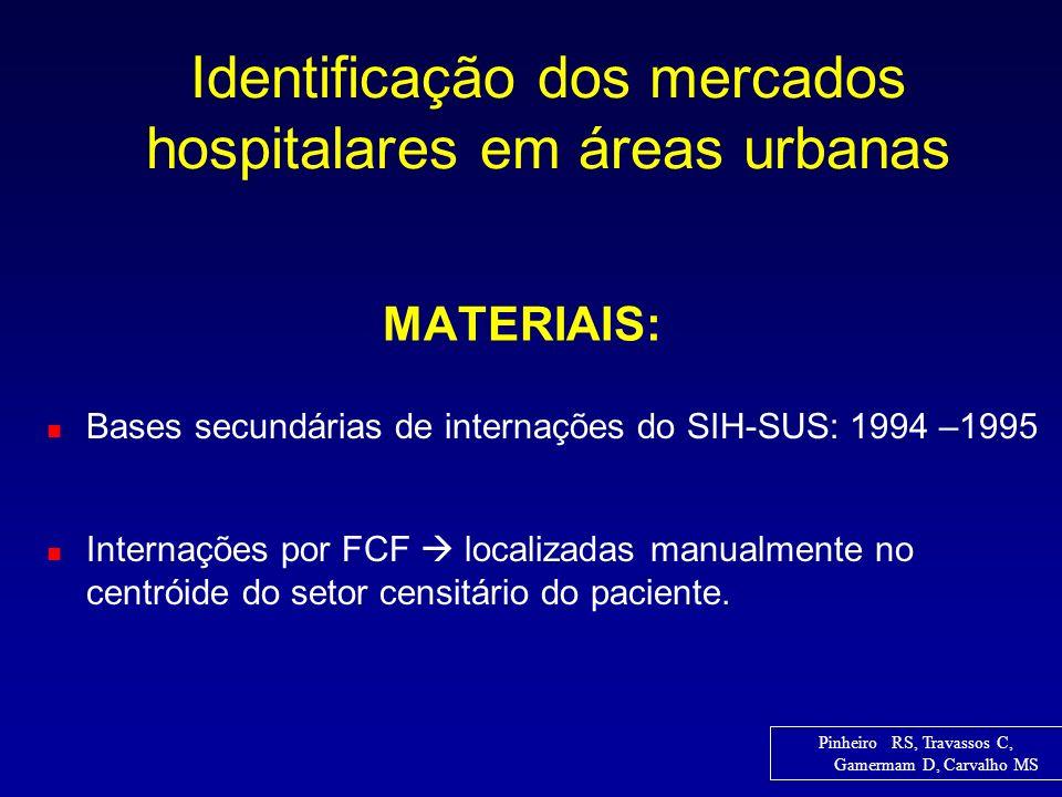 Identificação dos mercados hospitalares em áreas urbanas