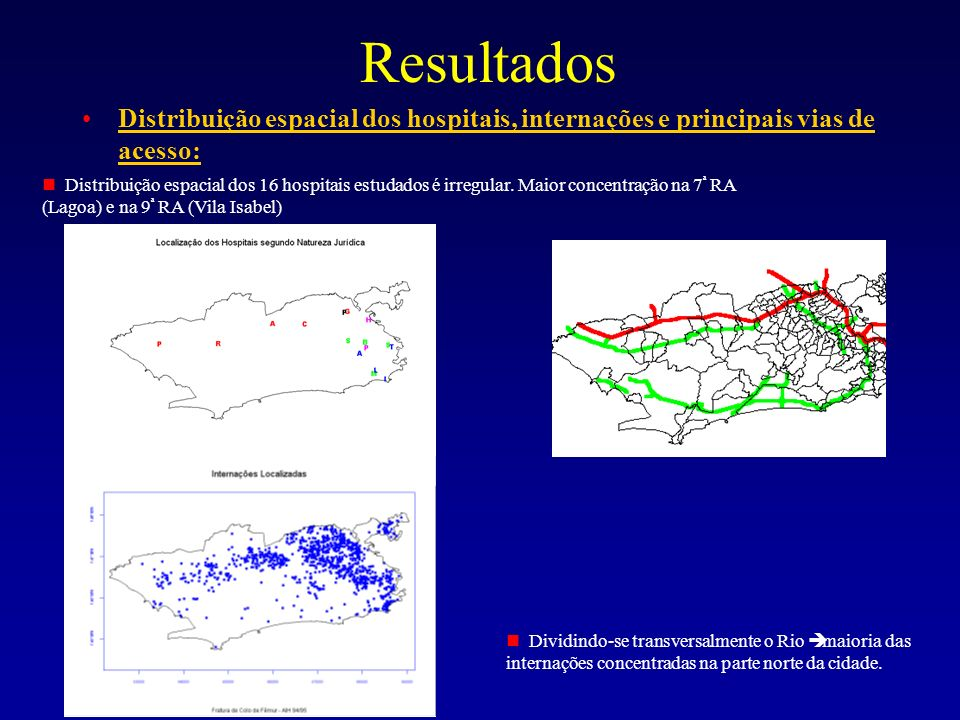 Resultados Distribuição espacial dos hospitais, internações e principais vias de acesso: