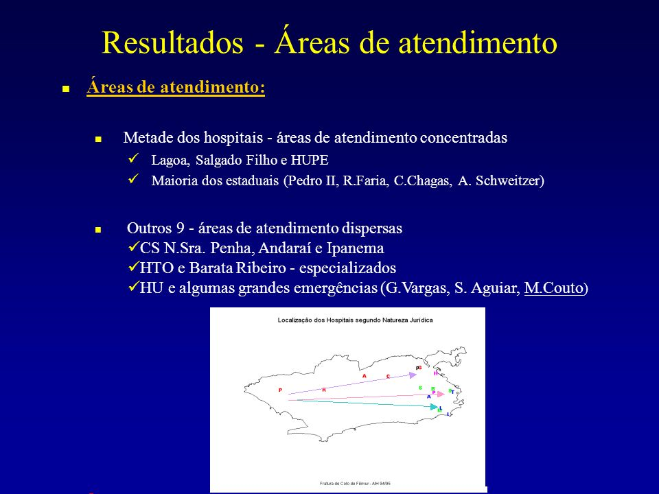 Resultados - Áreas de atendimento