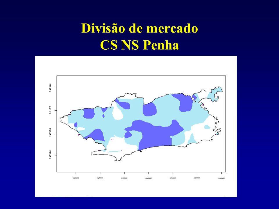 Divisão de mercado CS NS Penha