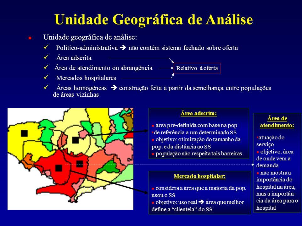 Unidade Geográfica de Análise