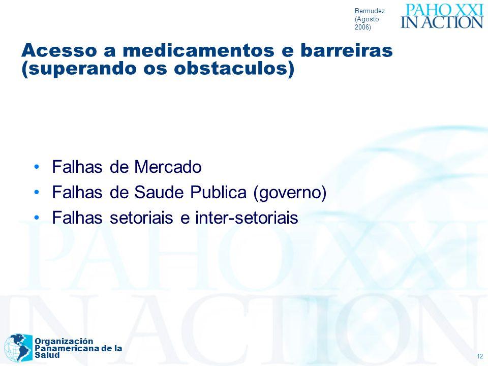 Acesso a medicamentos e barreiras (superando os obstaculos)