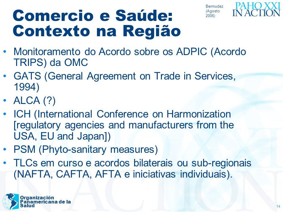 Comercio e Saúde: Contexto na Região