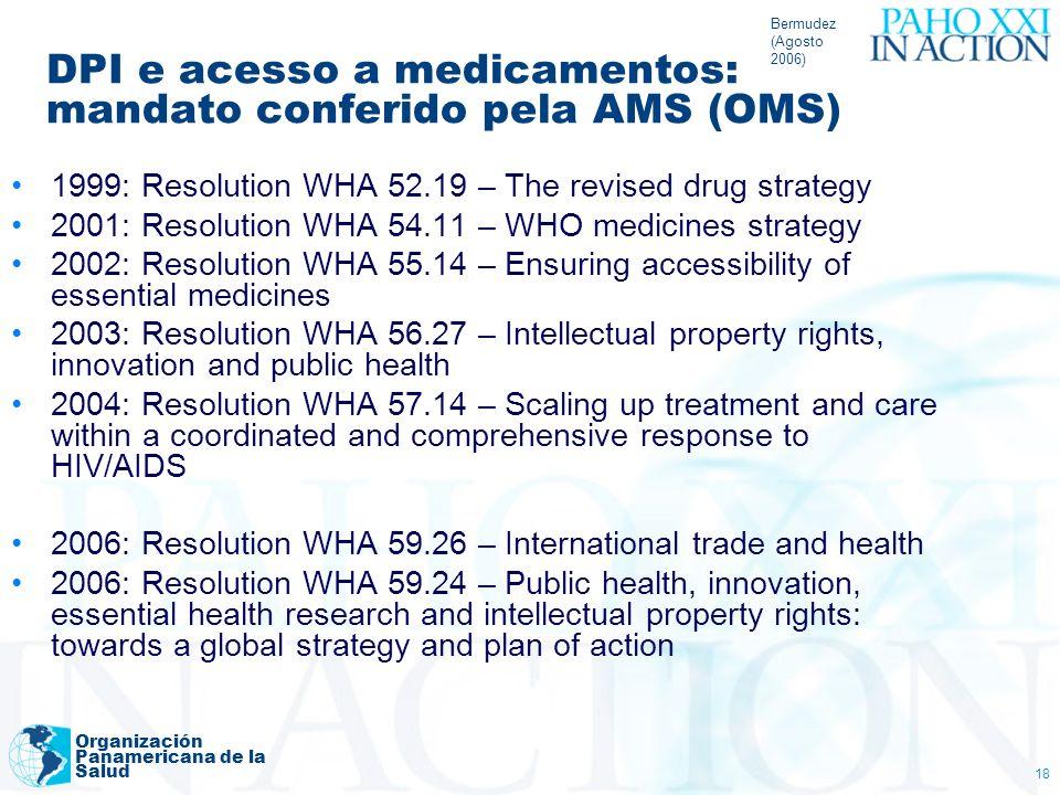 DPI e acesso a medicamentos: mandato conferido pela AMS (OMS)