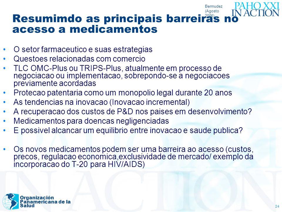 Resumimdo as principais barreiras no acesso a medicamentos