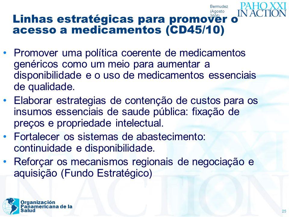 Linhas estratégicas para promover o acesso a medicamentos (CD45/10)