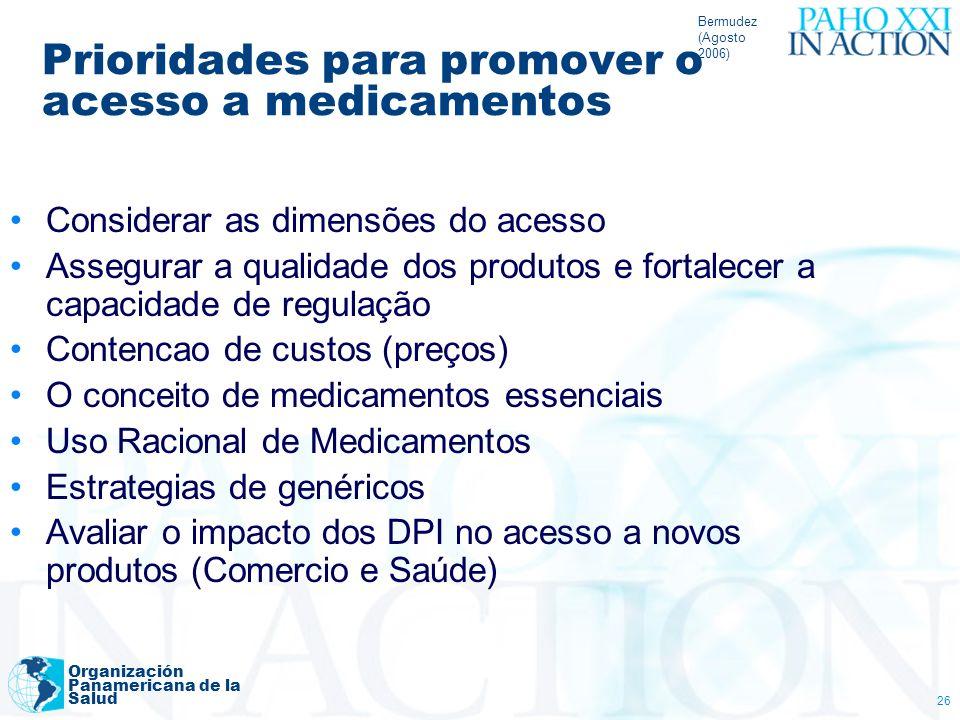 Prioridades para promover o acesso a medicamentos