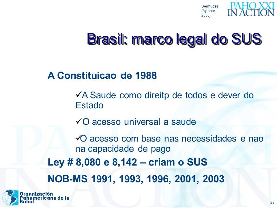 Brasil: marco legal do SUS