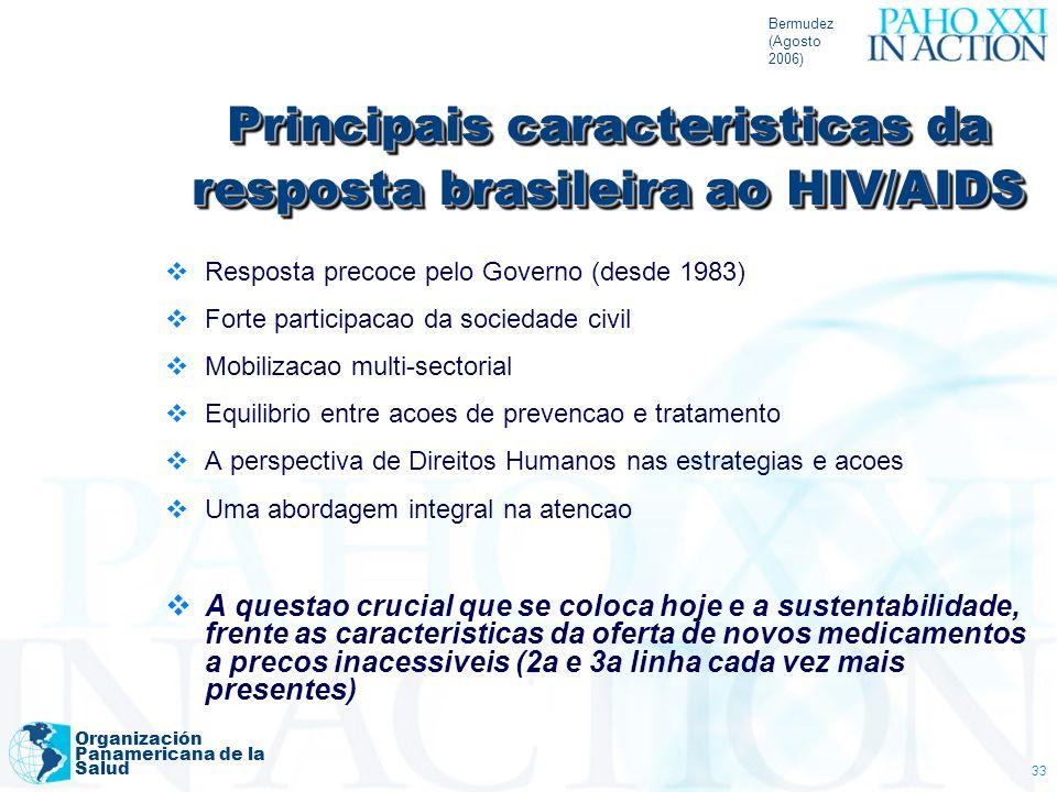 Principais caracteristicas da resposta brasileira ao HIV/AIDS