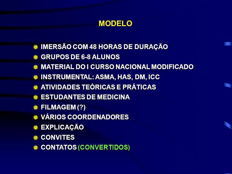 MODELO IMERSÃO COM 48 HORAS DE DURAÇÃO GRUPOS DE 6-8 ALUNOS