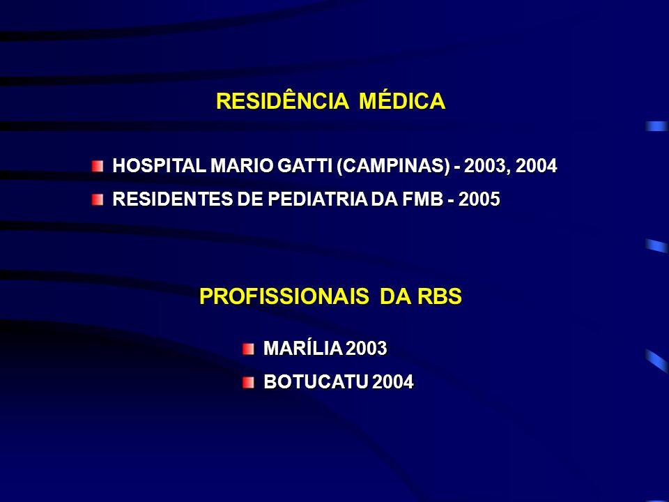 RESIDÊNCIA MÉDICA PROFISSIONAIS DA RBS