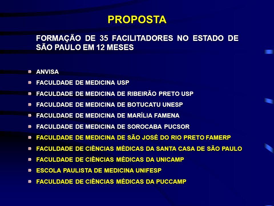 PROPOSTA FORMAÇÃO DE 35 FACILITADORES NO ESTADO DE SÃO PAULO EM 12 MESES. ANVISA. FACULDADE DE MEDICINA USP.
