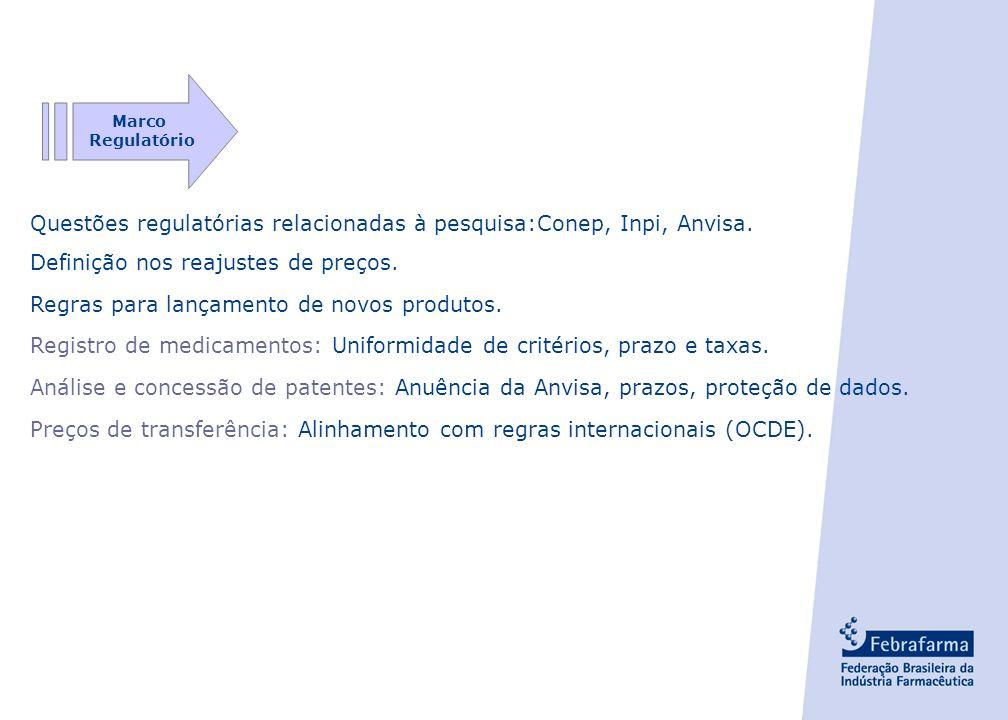 Questões regulatórias relacionadas à pesquisa:Conep, Inpi, Anvisa.
