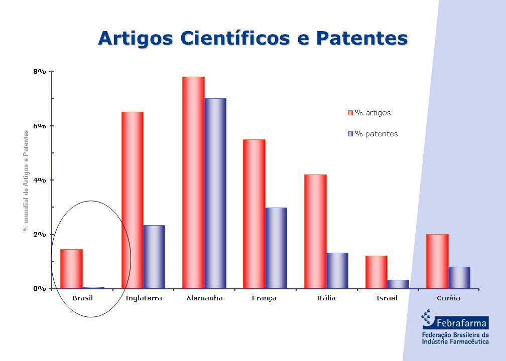 Artigos Científicos e Patentes