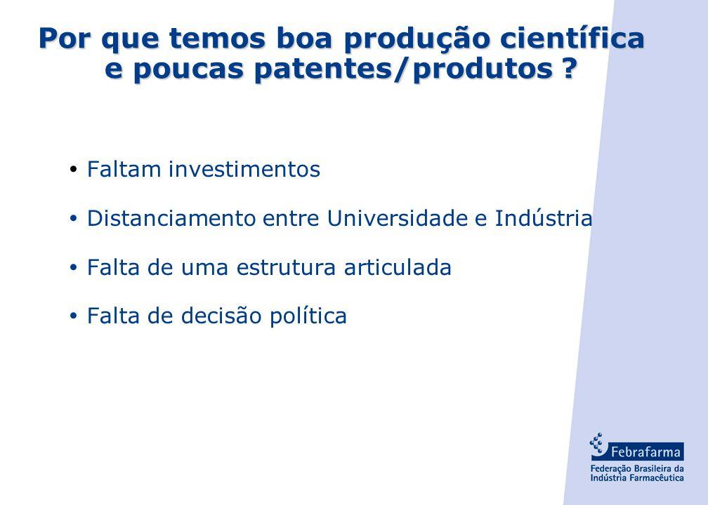 Por que temos boa produção científica e poucas patentes/produtos