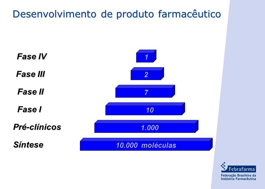 Desenvolvimento de produto farmacêutico