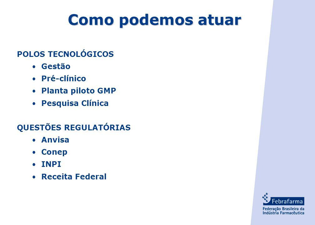Como podemos atuar POLOS TECNOLÓGICOS Gestão Pré-clínico