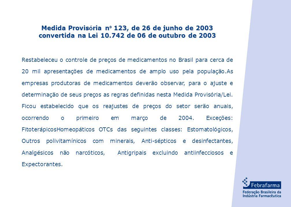 Medida Provisória nº 123, de 26 de junho de 2003 convertida na Lei 10
