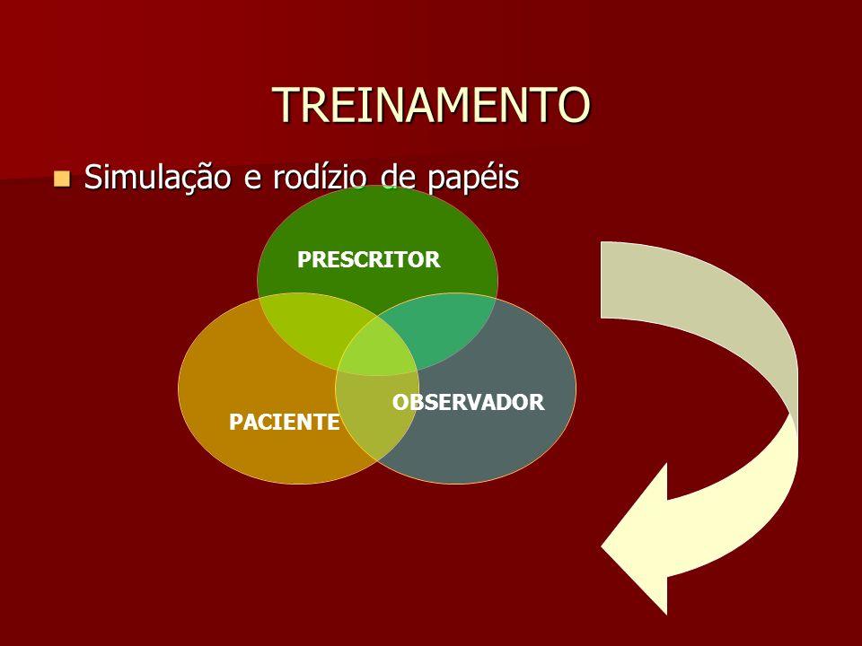 TREINAMENTO Simulação e rodízio de papéis PRESCRITOR OBSERVADOR