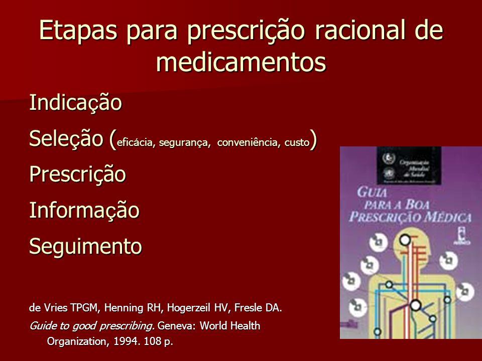 Etapas para prescrição racional de medicamentos