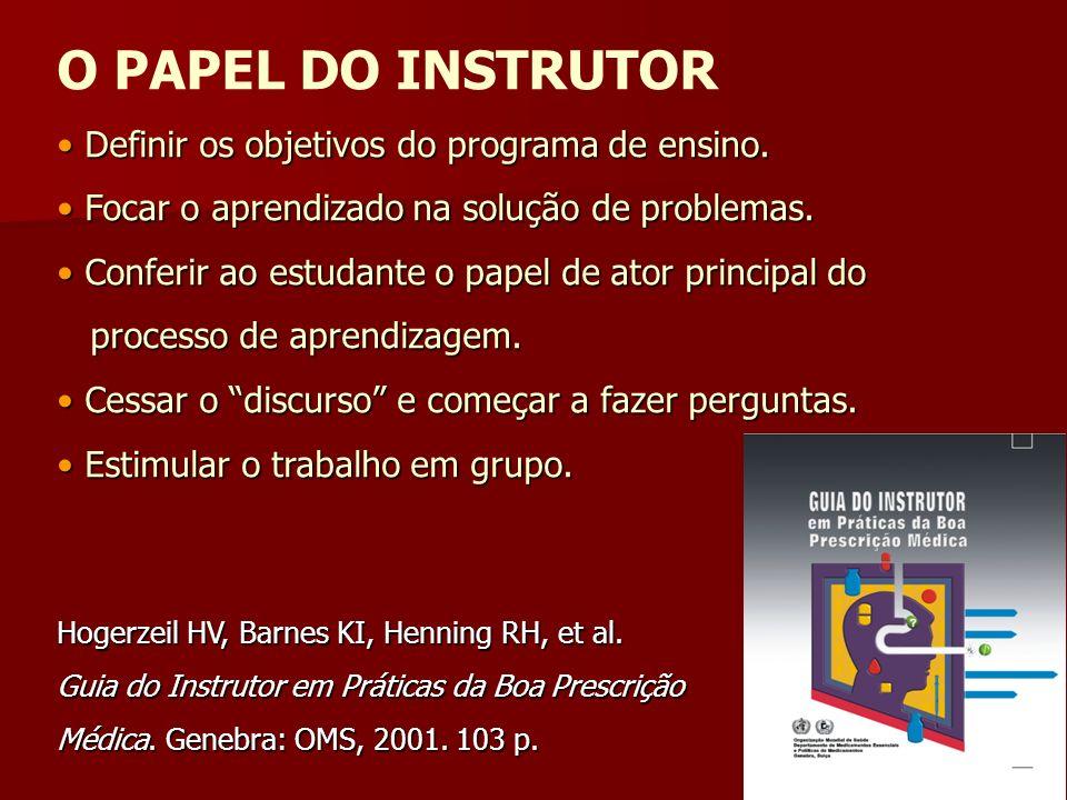 O PAPEL DO INSTRUTOR Definir os objetivos do programa de ensino.