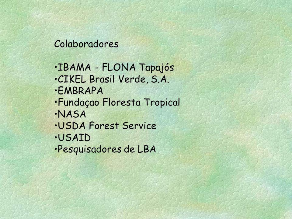 Colaboradores IBAMA - FLONA Tapajós. CIKEL Brasil Verde, S.A. EMBRAPA. Fundaçao Floresta Tropical.