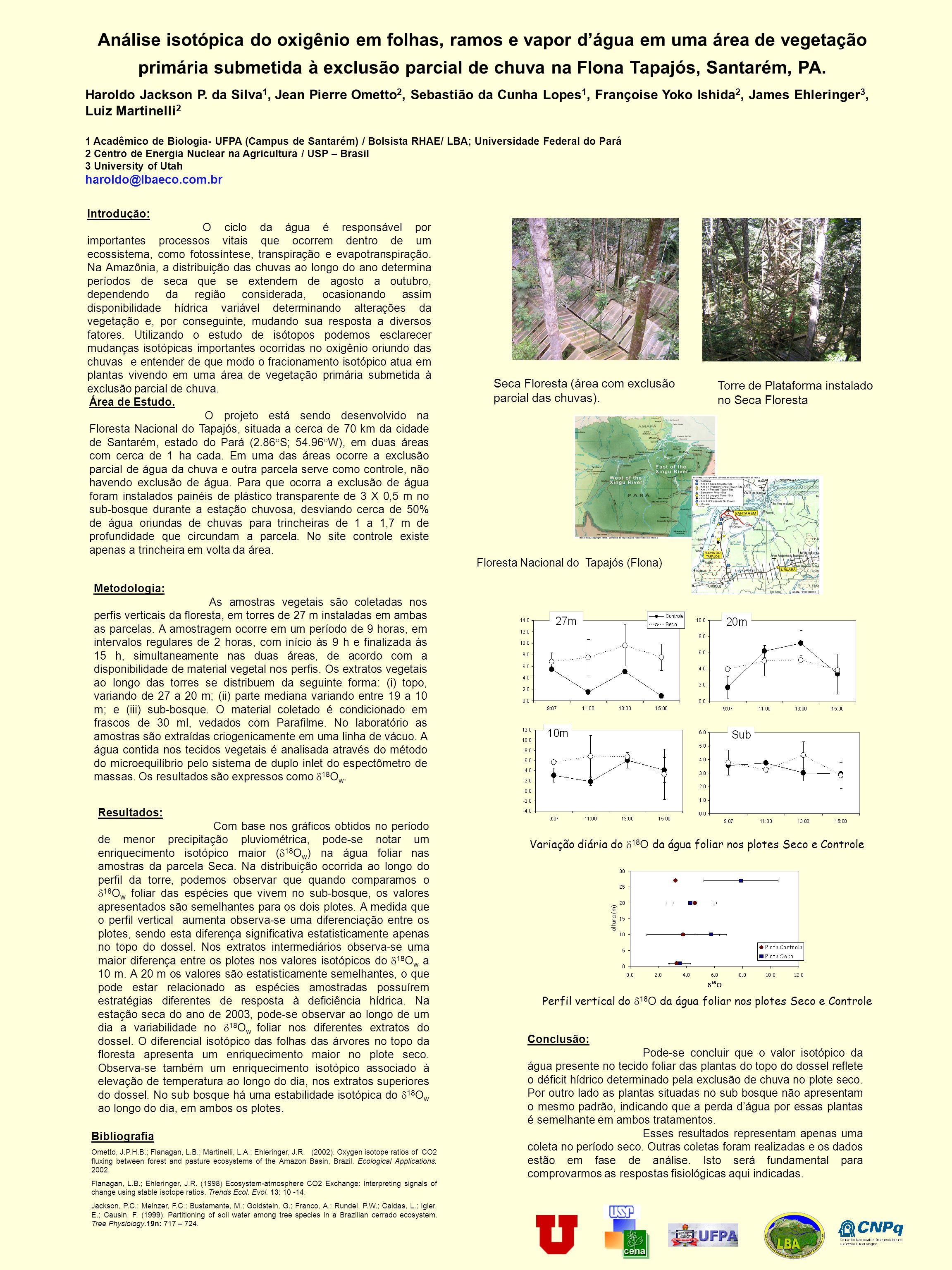 Análise isotópica do oxigênio em folhas, ramos e vapor d'água em uma área de vegetação primária submetida à exclusão parcial de chuva na Flona Tapajós, Santarém, PA.