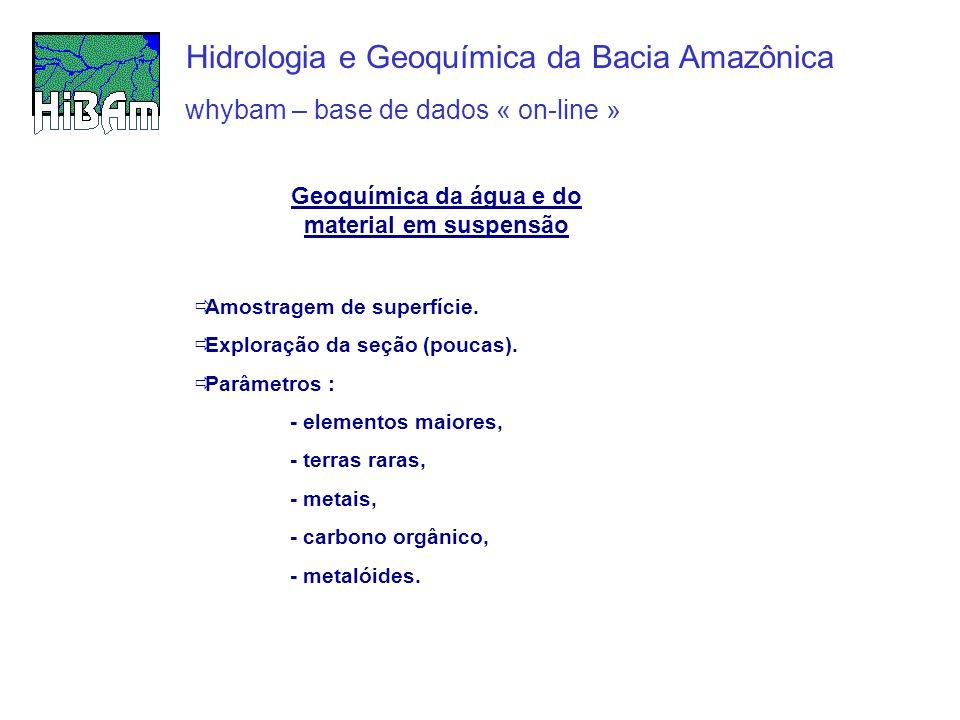 Geoquímica da água e do material em suspensão