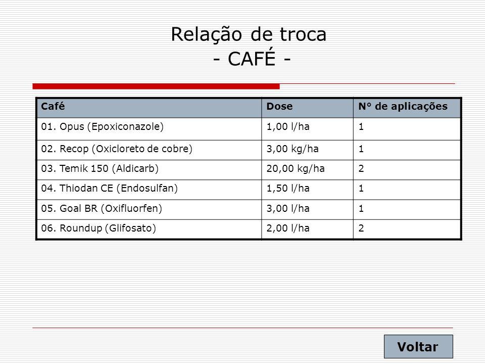 Relação de troca - CAFÉ - Voltar Café Dose N° de aplicações
