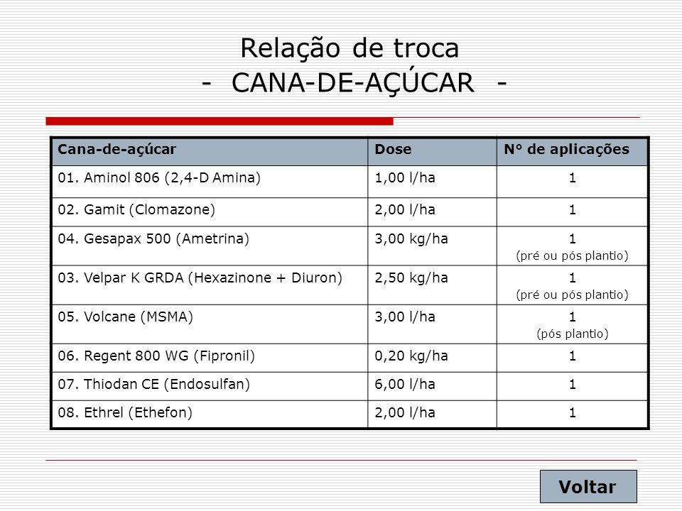 Relação de troca - CANA-DE-AÇÚCAR - Voltar Cana-de-açúcar Dose