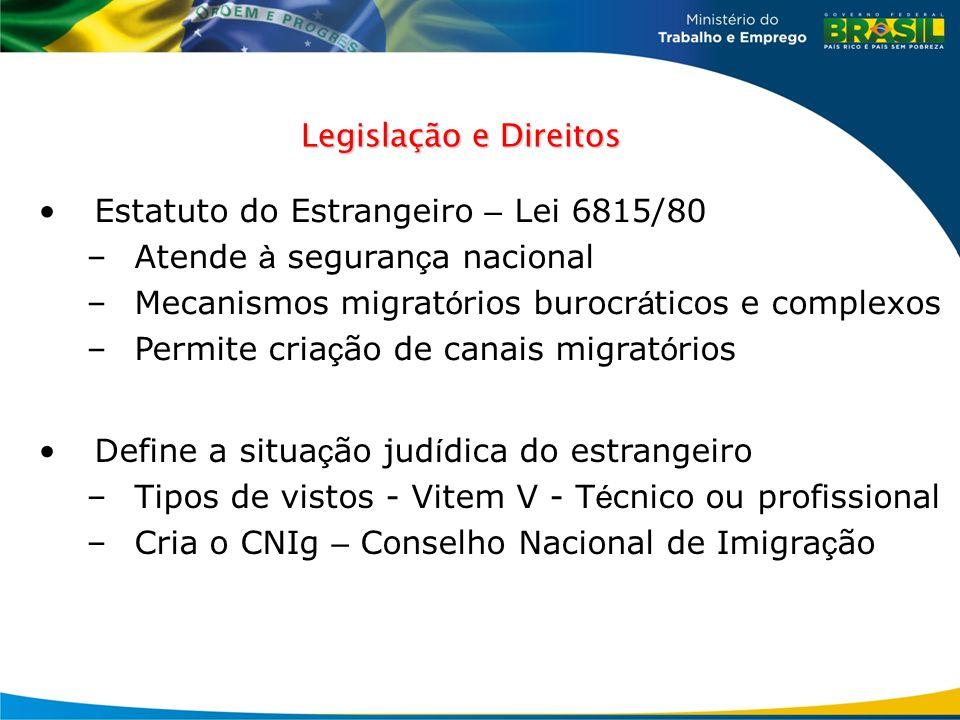 Estatuto do Estrangeiro – Lei 6815/80 Atende à segurança nacional