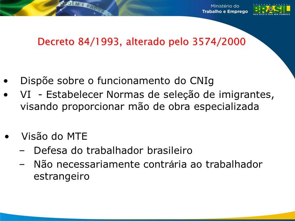 Decreto 84/1993, alterado pelo 3574/2000