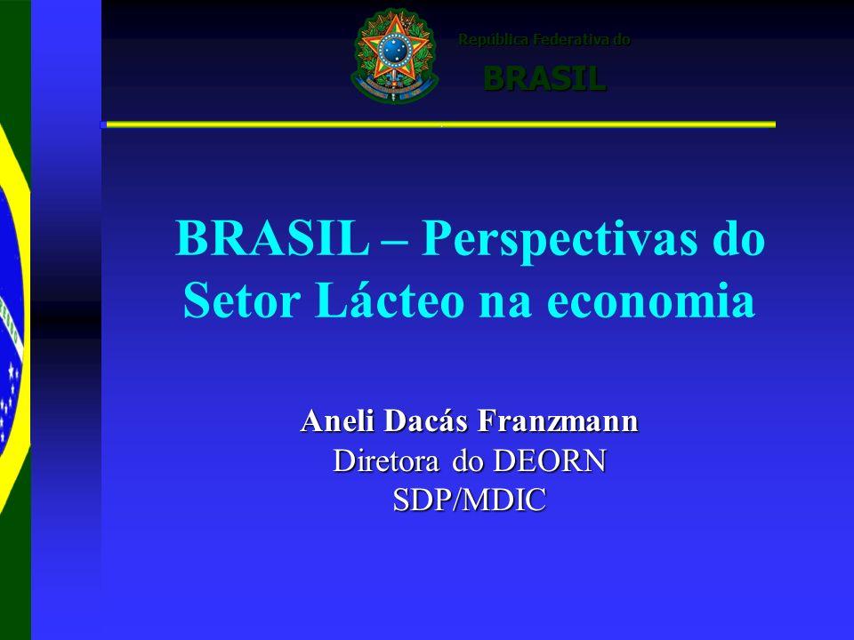 BRASIL – Perspectivas do Setor Lácteo na economia