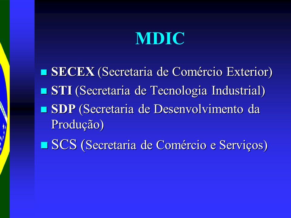 MDIC SCS (Secretaria de Comércio e Serviços)