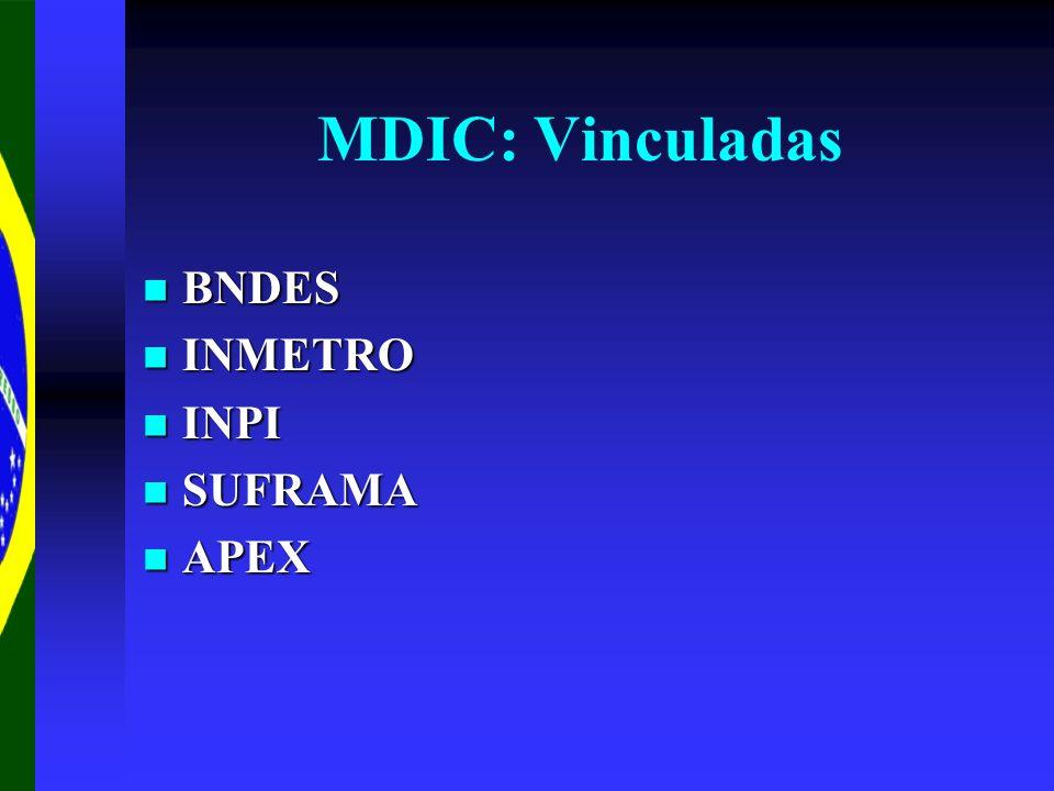 MDIC: Vinculadas BNDES INMETRO INPI SUFRAMA APEX