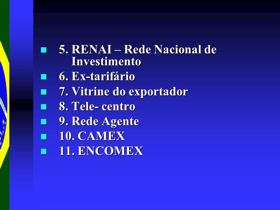 5. RENAI – Rede Nacional de Investimento