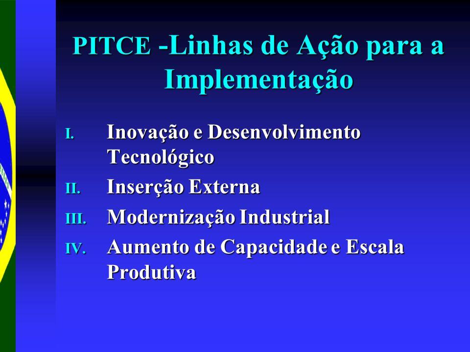 PITCE -Linhas de Ação para a Implementação